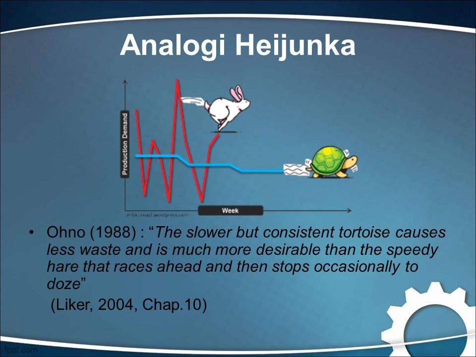 Analogi Heijunka Ohno (1988) : The slower but consistent tortoise causes less waste and is much more desirable than the speedy hare that races ahead and then stops occasionally to doze (Liker, 2004, Chap.10)