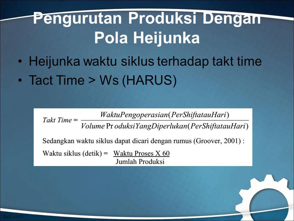 Pengurutan Produksi Dengan Pola Heijunka Heijunka waktu siklus terhadap takt time Tact Time > Ws (HARUS)