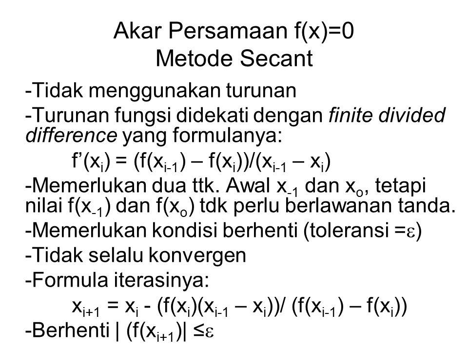 Akar Persamaan f(x)=0 Metode Secant -Tidak menggunakan turunan -Turunan fungsi didekati dengan finite divided difference yang formulanya: f'(x i ) = (f(x i-1 ) – f(x i ))/(x i-1 – x i ) -Memerlukan dua ttk.