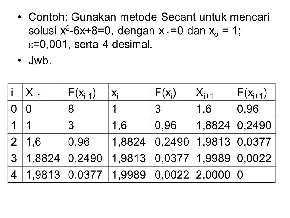 Contoh: Gunakan metode Secant untuk mencari solusi x 2 -6x+8=0, dengan x -1 =0 dan x o = 1;  =0,001, serta 4 desimal.