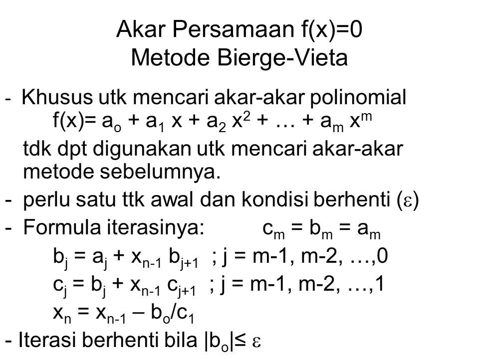Akar Persamaan f(x)=0 Metode Bierge-Vieta - Khusus utk mencari akar-akar polinomial f(x)= a o + a 1 x + a 2 x 2 + … + a m x m tdk dpt digunakan utk mencari akar-akar metode sebelumnya.