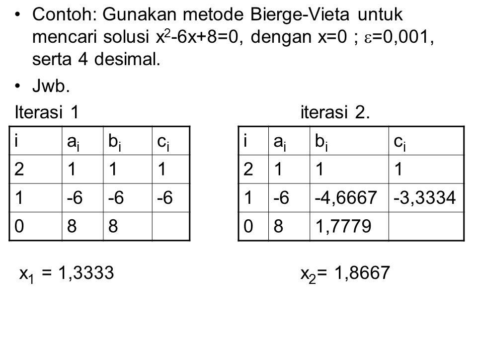 Contoh: Gunakan metode Bierge-Vieta untuk mencari solusi x 2 -6x+8=0, dengan x=0 ;  =0,001, serta 4 desimal.
