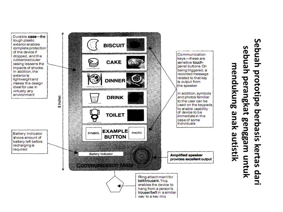 Sebuah prototipe berbasis kertas dari sebuah perangkat genggam untuk mendukung anak autistik