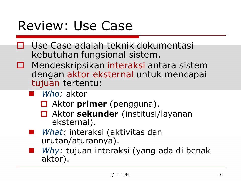 @ IT- PNJ10 Review: Use Case  Use Case adalah teknik dokumentasi kebutuhan fungsional sistem.  Mendeskripsikan interaksi antara sistem dengan aktor