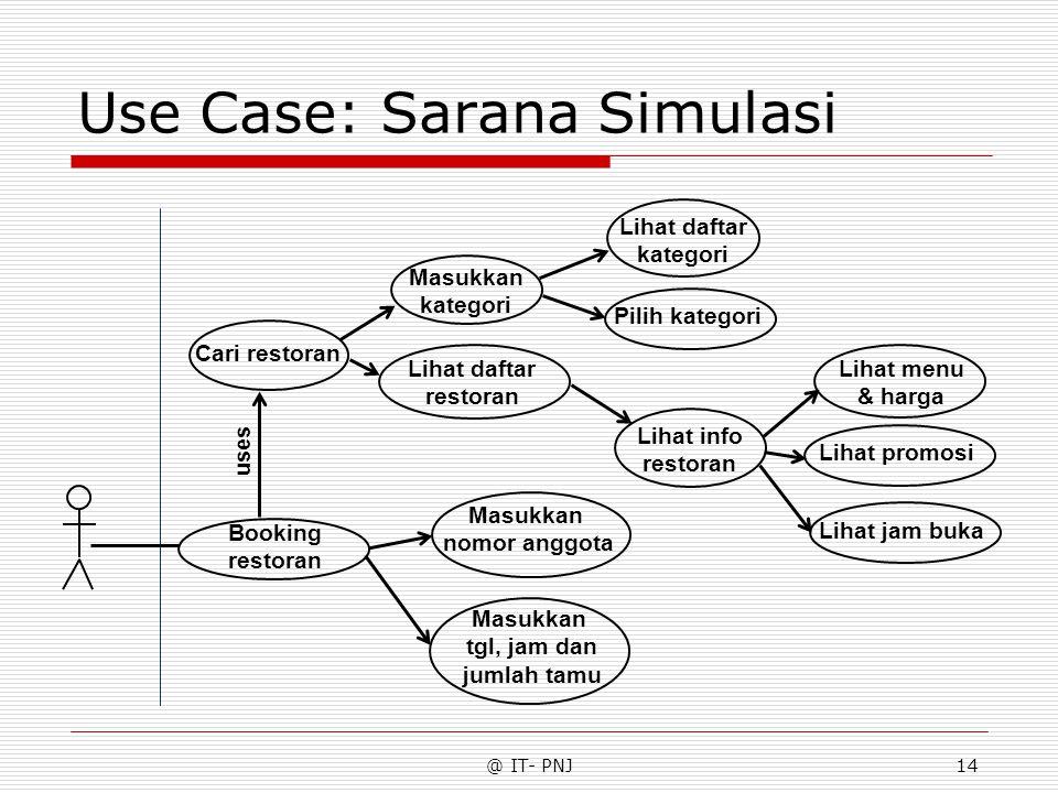 @ IT- PNJ14 Use Case: Sarana Simulasi Booking restoran Masukkan kategori Lihat daftar kategori Pilih kategori Lihat daftar restoran Masukkan tgl, jam