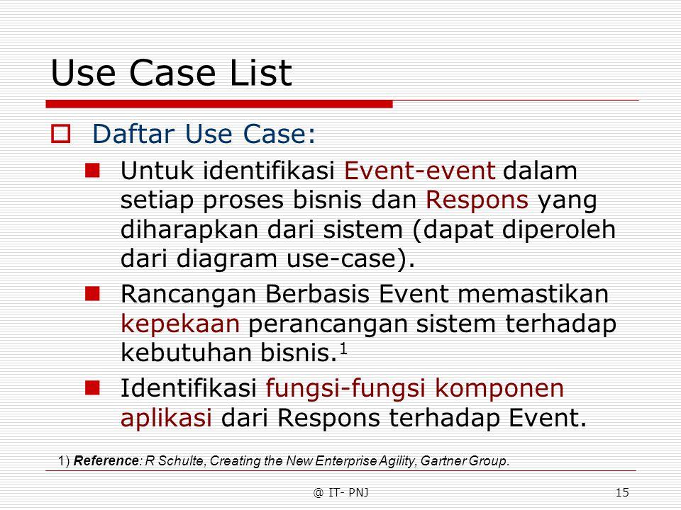 @ IT- PNJ15 Use Case List  Daftar Use Case: Untuk identifikasi Event-event dalam setiap proses bisnis dan Respons yang diharapkan dari sistem (dapat diperoleh dari diagram use-case).