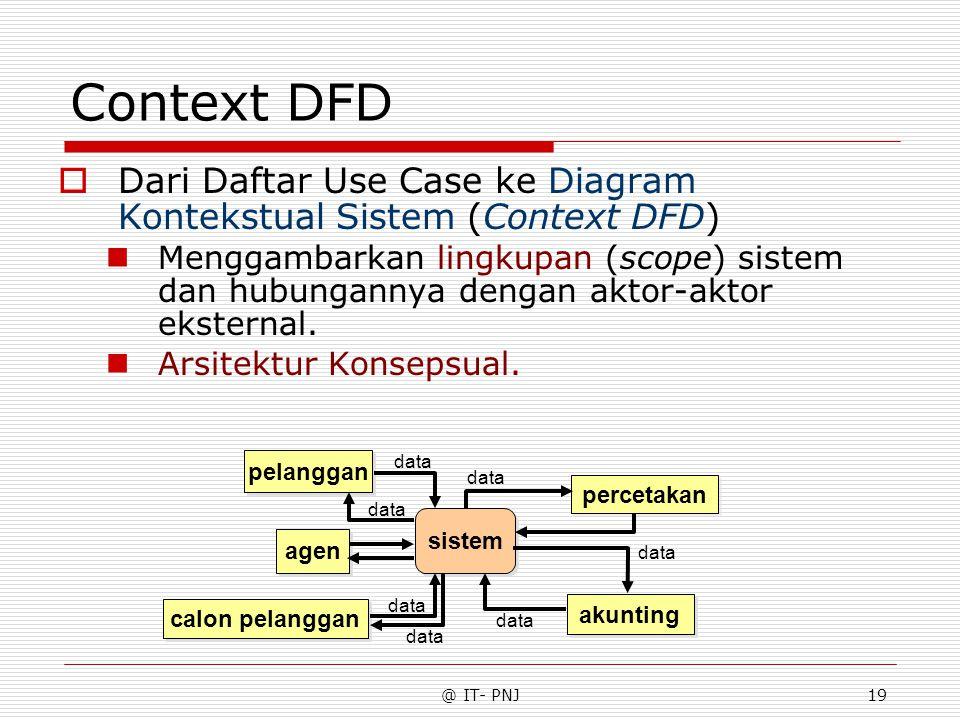 @ IT- PNJ19 Context DFD  Dari Daftar Use Case ke Diagram Kontekstual Sistem (Context DFD) Menggambarkan lingkupan (scope) sistem dan hubungannya dengan aktor-aktor eksternal.