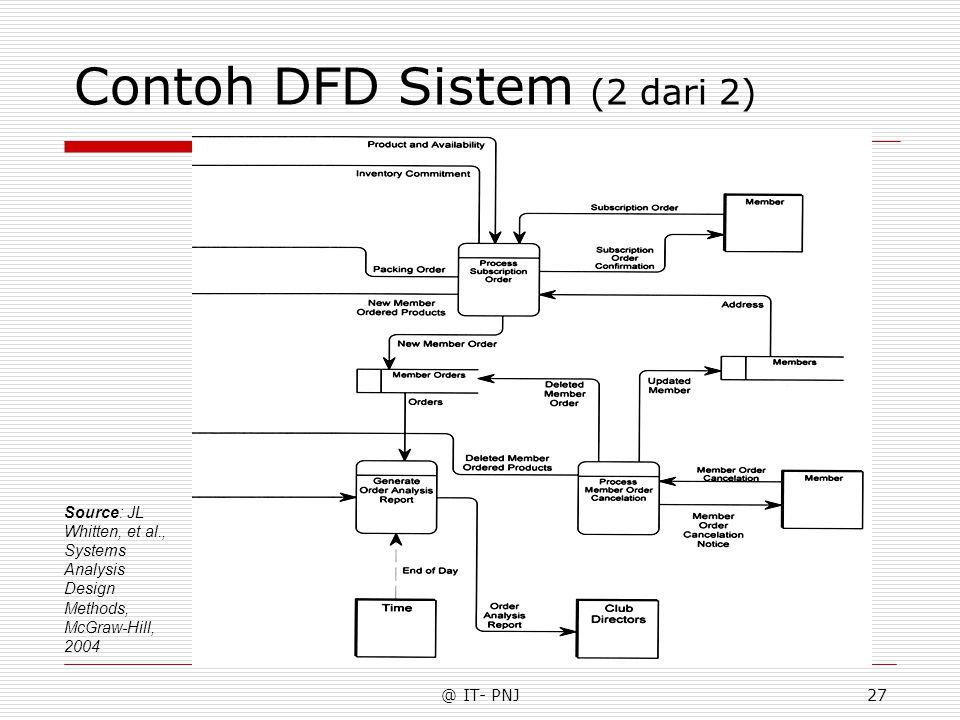 @ IT- PNJ27 Source: JL Whitten, et al., Systems Analysis Design Methods, McGraw-Hill, 2004 Contoh DFD Sistem (2 dari 2)