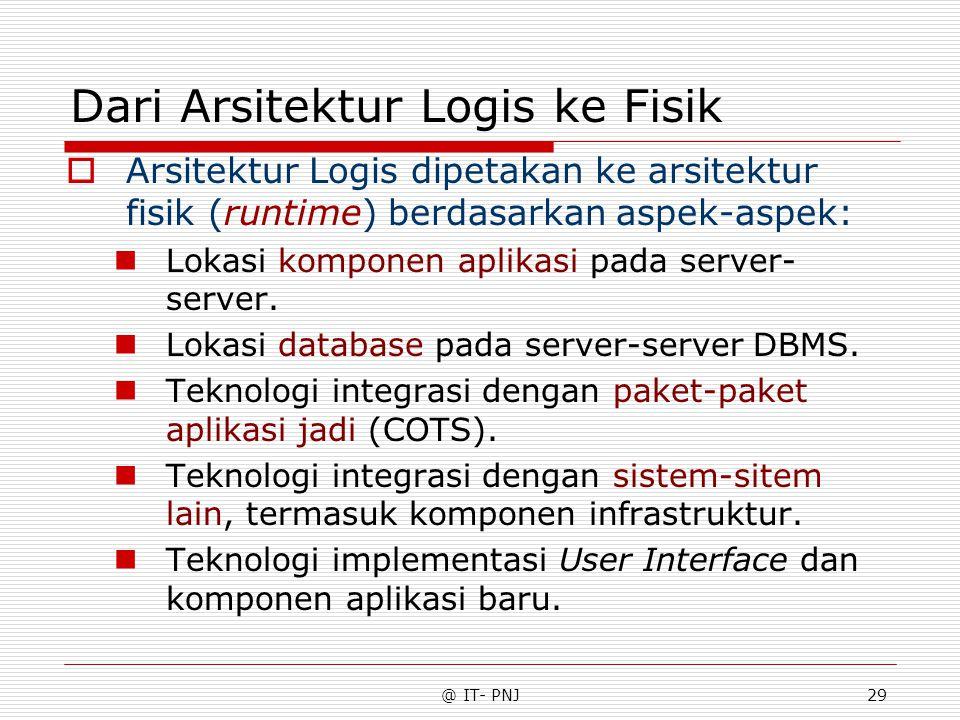 @ IT- PNJ29 Dari Arsitektur Logis ke Fisik  Arsitektur Logis dipetakan ke arsitektur fisik (runtime) berdasarkan aspek-aspek: Lokasi komponen aplikas