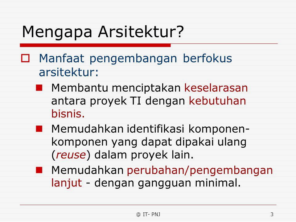 @ IT- PNJ3 Mengapa Arsitektur.
