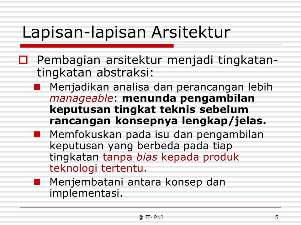 @ IT- PNJ5 Lapisan-lapisan Arsitektur  Pembagian arsitektur menjadi tingkatan- tingkatan abstraksi: Menjadikan analisa dan perancangan lebih manageable: menunda pengambilan keputusan tingkat teknis sebelum rancangan konsepnya lengkap/jelas.