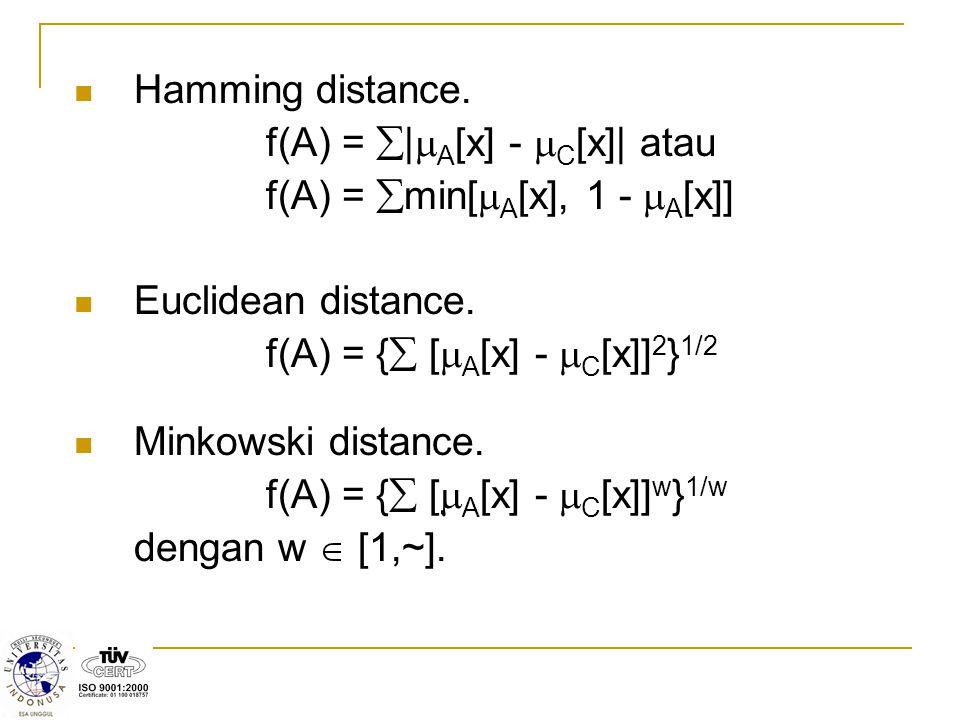 Hamming distance.