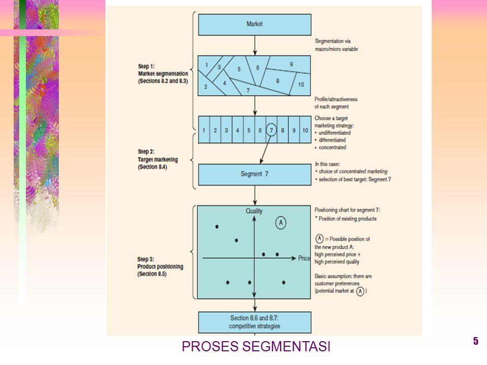 4 Kendala Segmentasi 1.Segmentasi adalah deskriptif bukan prediktif 2.Proses segmentasi mengasumsikan homogenitas 3.Proses segmentasi mengasumsikan ti