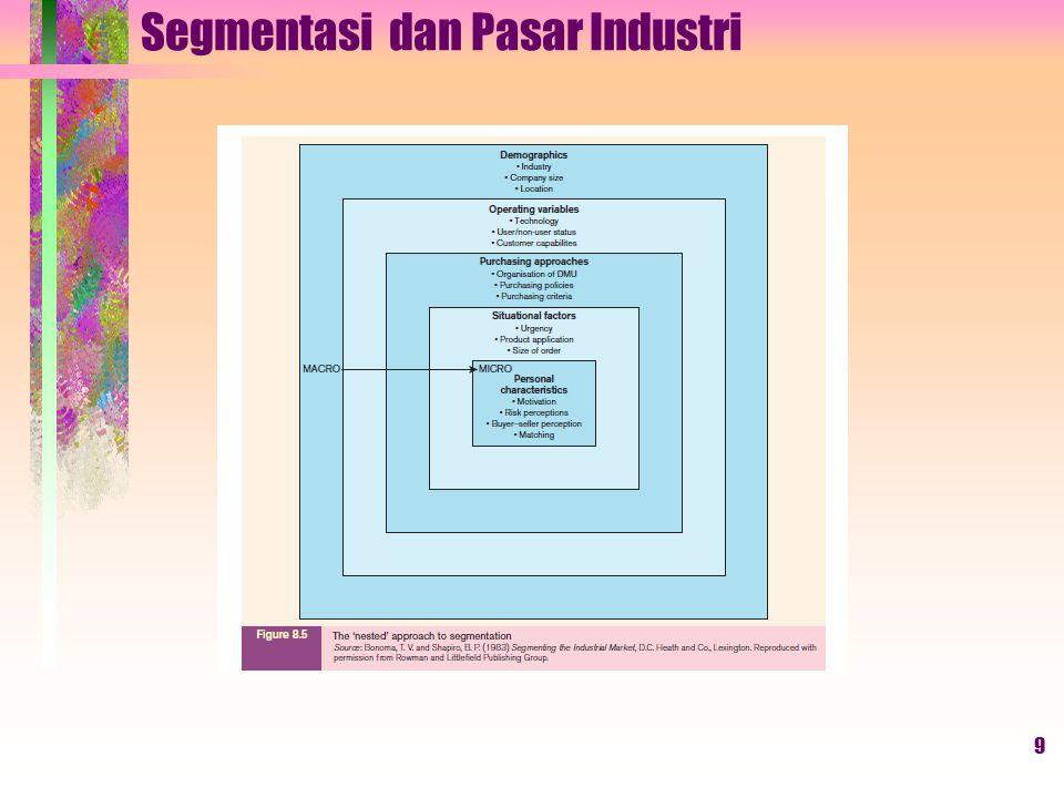 8 Segmentasi B2B and B2G