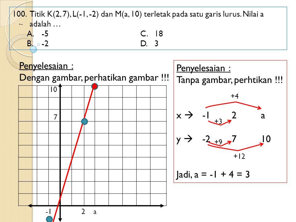 100. Titik K(2, 7), L(-1, -2) dan M(a, 10) terletak pada satu garis lurus. Nilai a adalah … A.-5 C.18 B.-2D.3 Penyelesaian : Dengan gambar, perhatikan