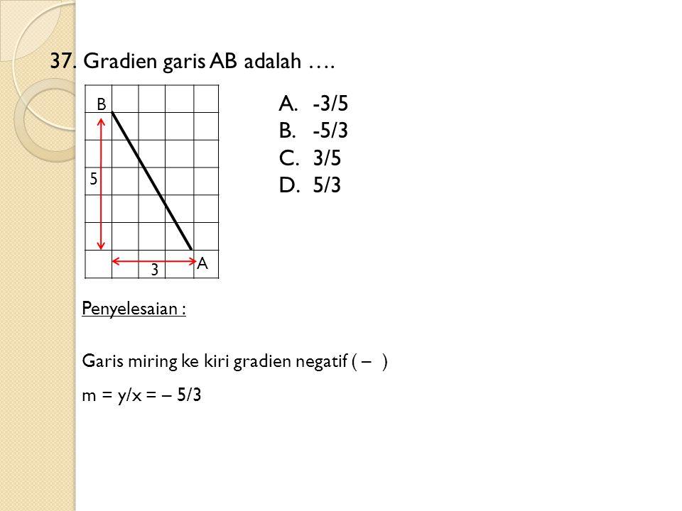 37.Gradien garis AB adalah …. A B A.-3/5 B.-5/3 C.3/5 D.5/3 Penyelesaian : Garis miring ke kiri gradien negatif ( – ) m = y/x = – 5/3 3 5
