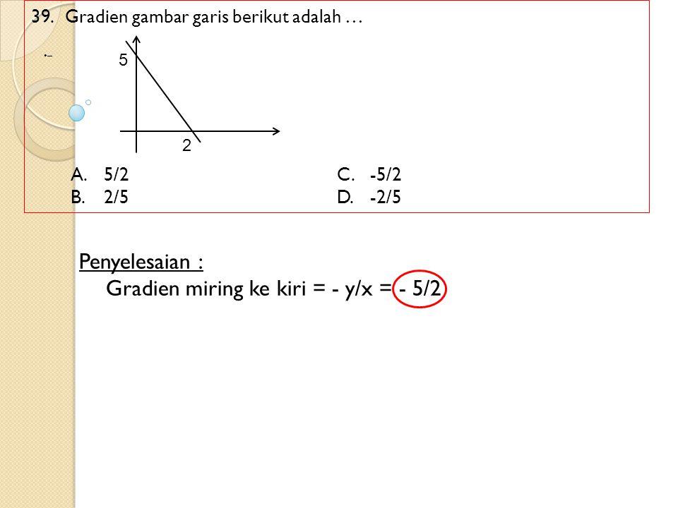 39.Gradien gambar garis berikut adalah … A. 5/2C.-5/2 B.2/5 D.-2/5 Penyelesaian : Gradien miring ke kiri = - y/x = - 5/2 – 2 5
