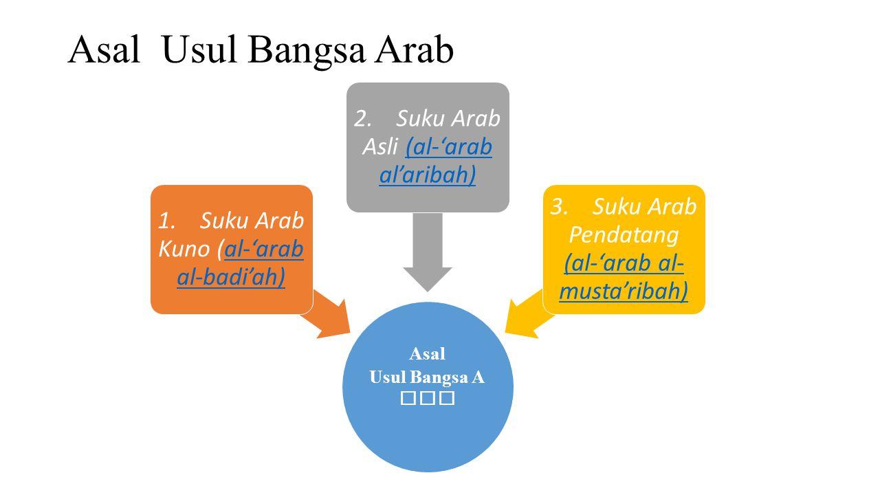 Asal Usul Bangsa Arab 1. Suku Arab Kuno (al-'arab al-badi'ah)al-'arab al-badi'ah) 2. Suku Arab Asli (al-'arab al'aribah)(al-'arab al'aribah) 3. Suku A