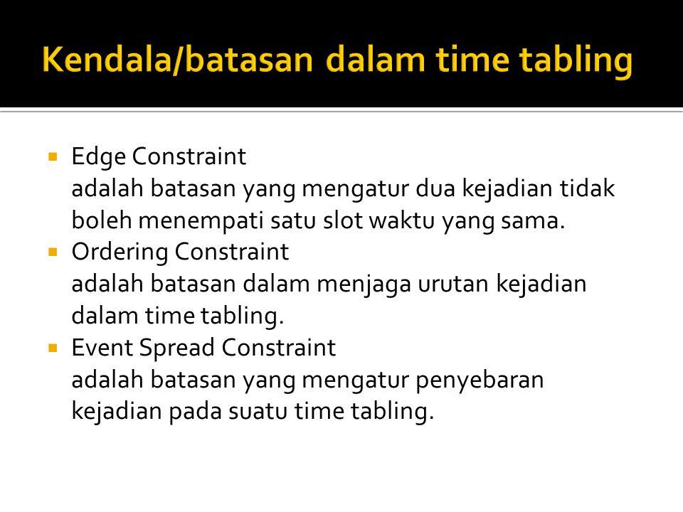  Edge Constraint adalah batasan yang mengatur dua kejadian tidak boleh menempati satu slot waktu yang sama.  Ordering Constraint adalah batasan dala