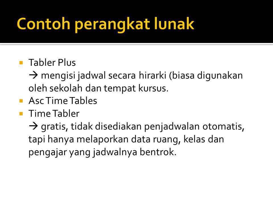  Tabler Plus  mengisi jadwal secara hirarki (biasa digunakan oleh sekolah dan tempat kursus.  Asc Time Tables  Time Tabler  gratis, tidak disedia