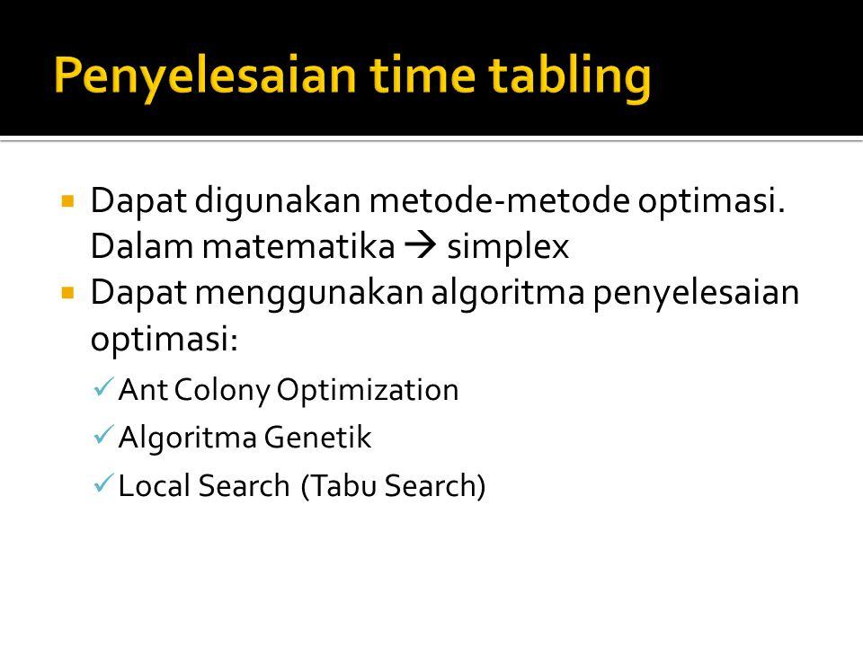  Dapat digunakan metode-metode optimasi. Dalam matematika  simplex  Dapat menggunakan algoritma penyelesaian optimasi: Ant Colony Optimization Algo