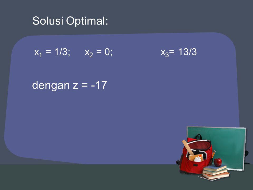 Solusi Optimal: dengan z = -17 x 1 = 1/3;x 2 = 0;x 3 = 13/3
