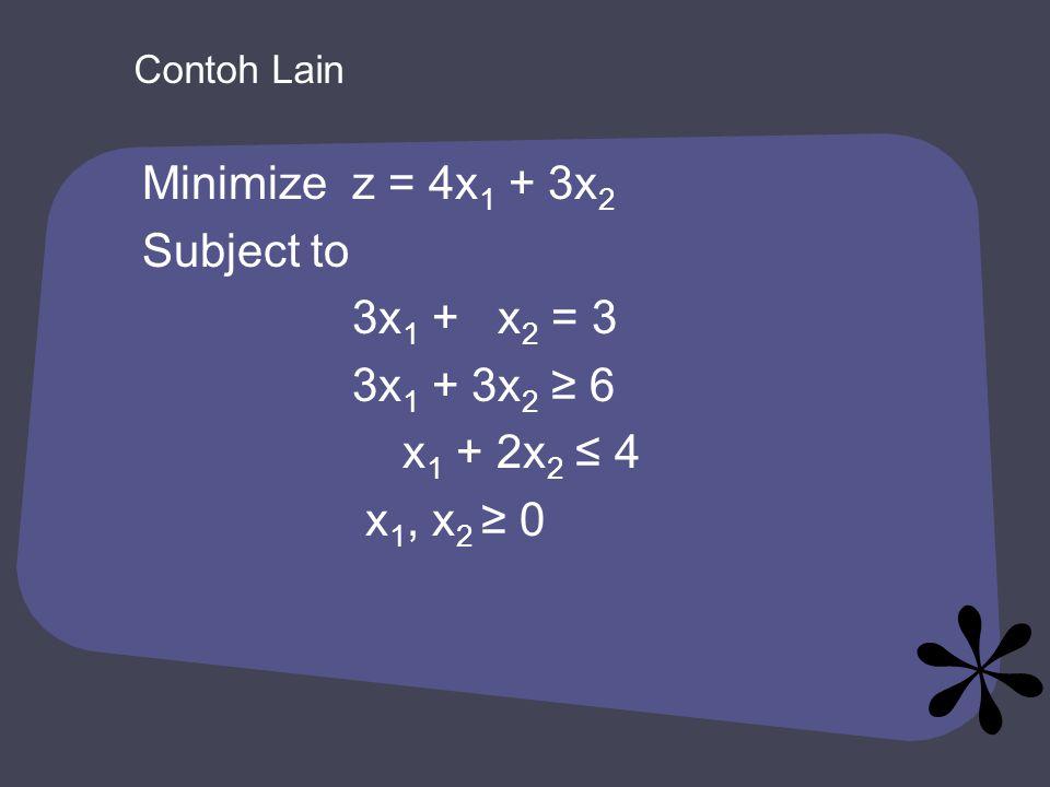 Minimizez = 4x 1 + 3x 2 Subject to 3x 1 + x 2 = 3 3x 1 + 3x 2 ≥ 6 x 1 + 2x 2 ≤ 4 x 1, x 2 ≥ 0 Contoh Lain
