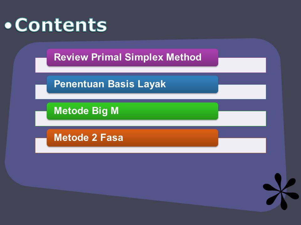 Review Primal Simplex MethodPenentuan Basis LayakMetode Big MMetode 2 Fasa