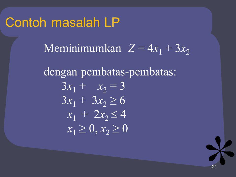 21 Contoh masalah LP Meminimumkan Z = 4x 1 + 3x 2 dengan pembatas-pembatas: 3x 1 + x 2 = 3 3x 1 + 3x 2 ≥ 6 x 1 + 2x 2  4 x 1 ≥ 0, x 2 ≥ 0