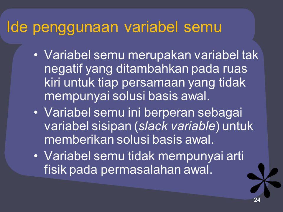 24 Ide penggunaan variabel semu Variabel semu merupakan variabel tak negatif yang ditambahkan pada ruas kiri untuk tiap persamaan yang tidak mempunyai solusi basis awal.