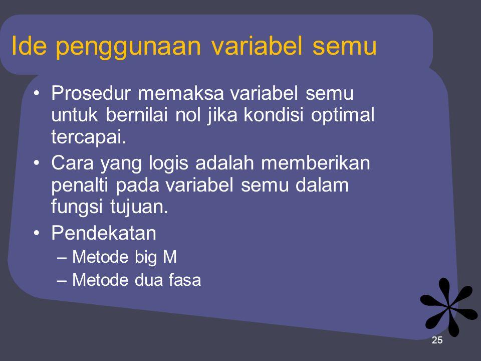 25 Ide penggunaan variabel semu Prosedur memaksa variabel semu untuk bernilai nol jika kondisi optimal tercapai. Cara yang logis adalah memberikan pen