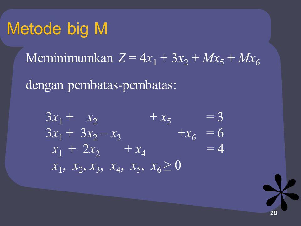 28 Metode big M Meminimumkan Z = 4x 1 + 3x 2 + Mx 5 + Mx 6 dengan pembatas-pembatas: 3x 1 + x 2 + x 5 = 3 3x 1 + 3x 2 – x 3 +x 6 = 6 x 1 + 2x 2 + x 4 = 4 x 1, x 2, x 3, x 4, x 5, x 6 ≥ 0