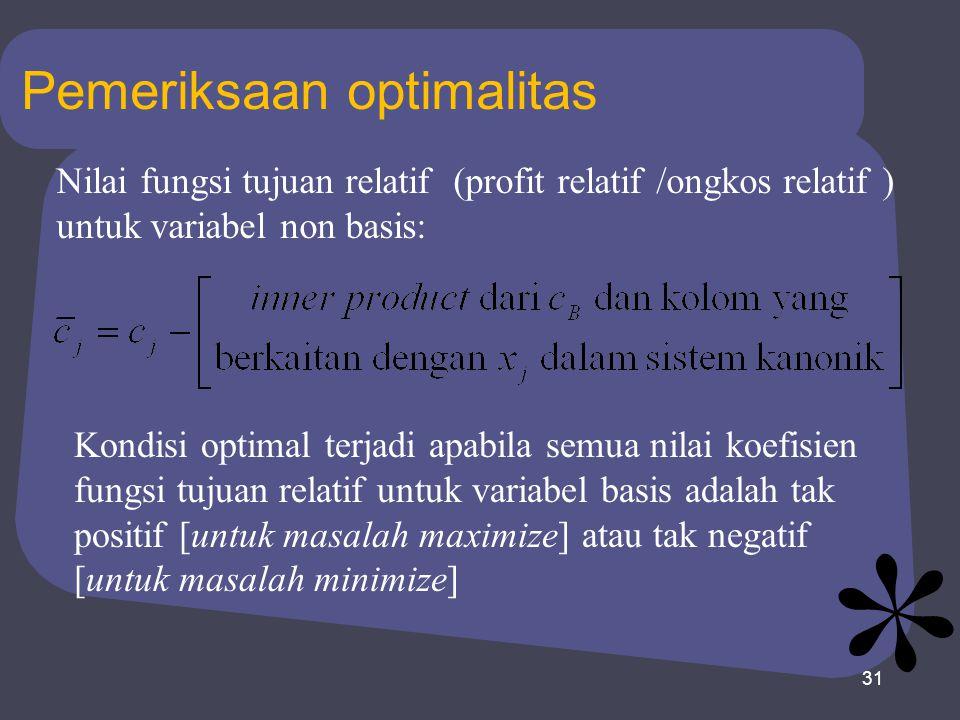 31 Pemeriksaan optimalitas Nilai fungsi tujuan relatif (profit relatif /ongkos relatif ) untuk variabel non basis: Kondisi optimal terjadi apabila semua nilai koefisien fungsi tujuan relatif untuk variabel basis adalah tak positif [untuk masalah maximize] atau tak negatif [untuk masalah minimize]