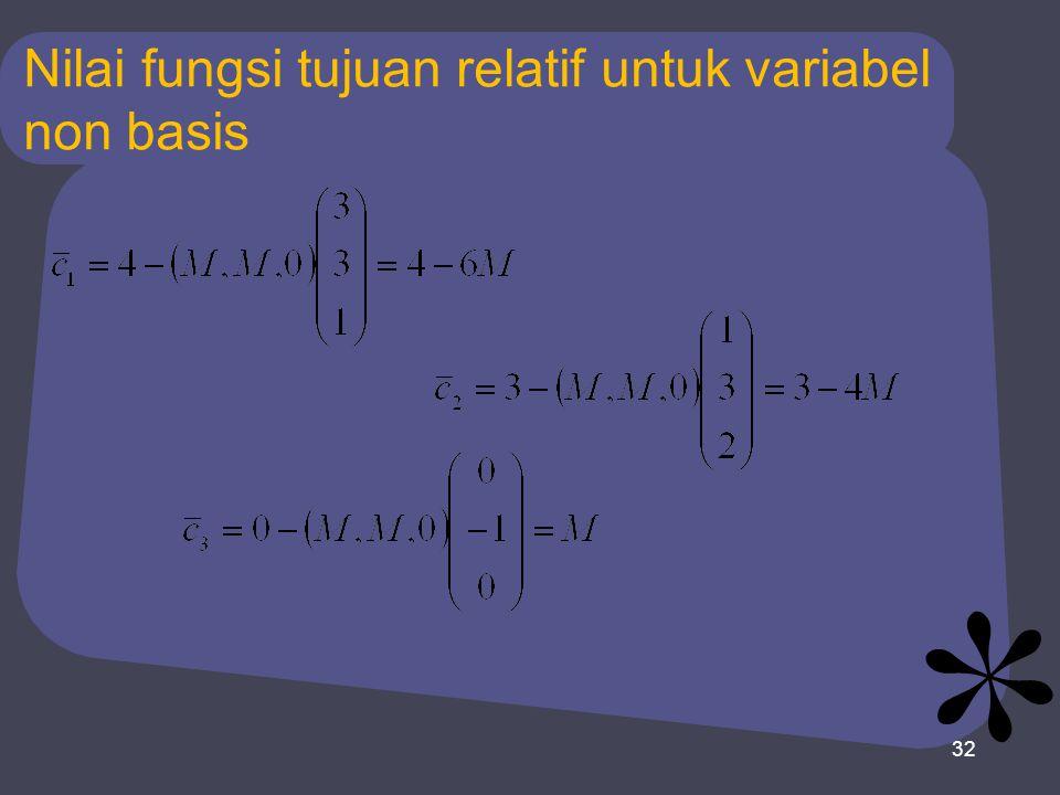 32 Nilai fungsi tujuan relatif untuk variabel non basis