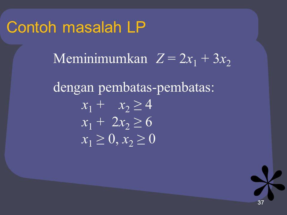37 Contoh masalah LP Meminimumkan Z = 2x 1 + 3x 2 dengan pembatas-pembatas: x 1 + x 2 ≥ 4 x 1 + 2x 2 ≥ 6 x 1 ≥ 0, x 2 ≥ 0