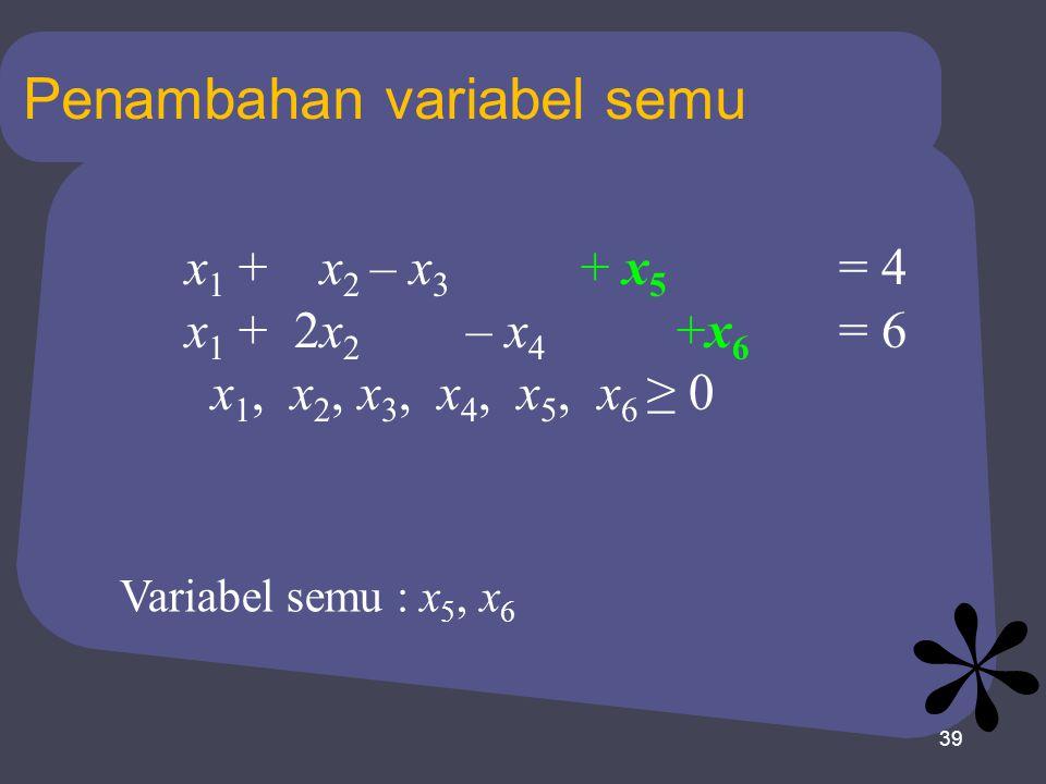 39 Penambahan variabel semu x 1 + x 2 – x 3 + x 5 = 4 x 1 + 2x 2 – x 4 +x 6 = 6 x 1, x 2, x 3, x 4, x 5, x 6 ≥ 0 Variabel semu : x 5, x 6