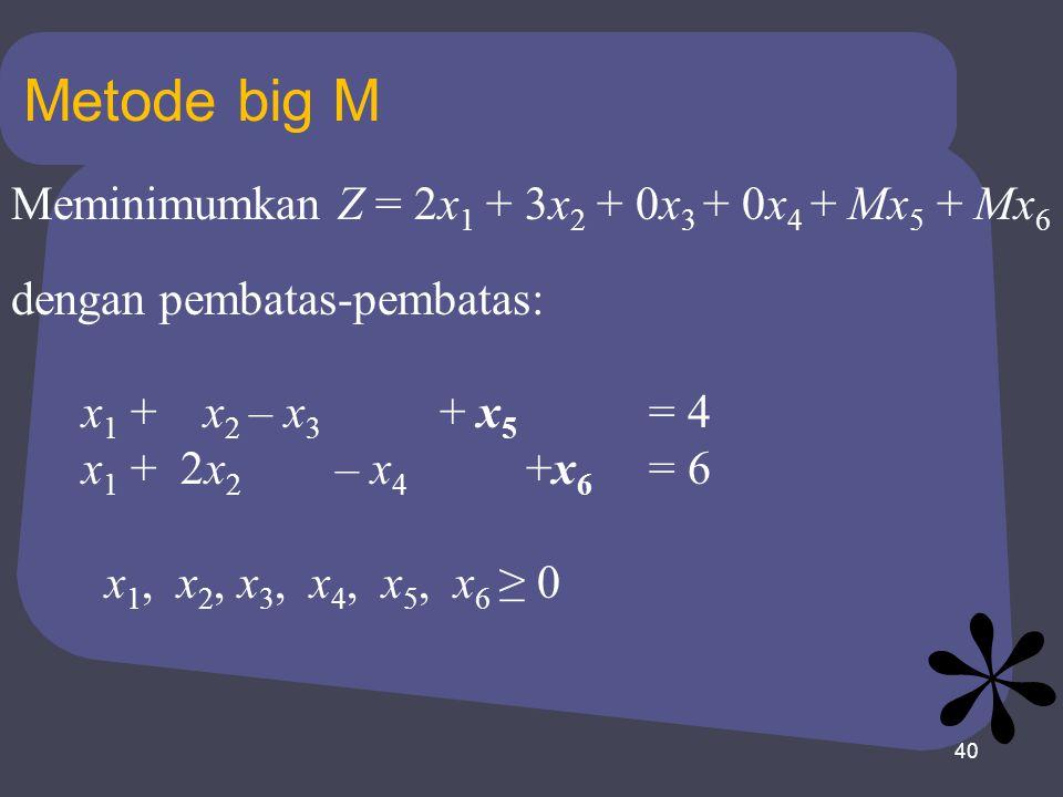 40 Metode big M Meminimumkan Z = 2x 1 + 3x 2 + 0x 3 + 0x 4 + Mx 5 + Mx 6 dengan pembatas-pembatas: x 1 + x 2 – x 3 + x 5 = 4 x 1 + 2x 2 – x 4 +x 6 = 6
