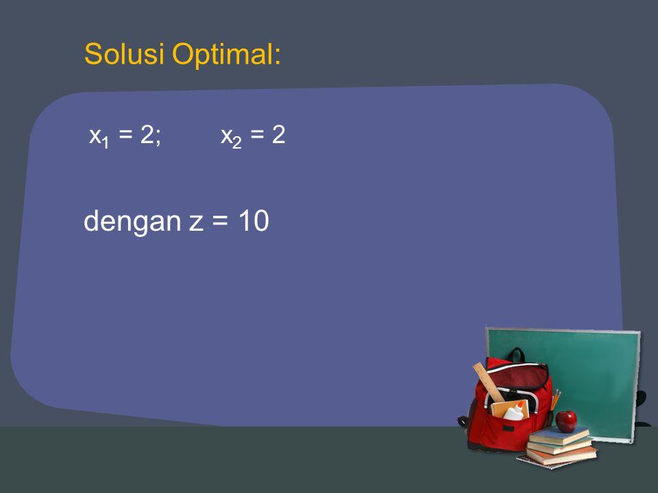 Solusi Optimal: dengan z = 10 x 1 = 2;x 2 = 2