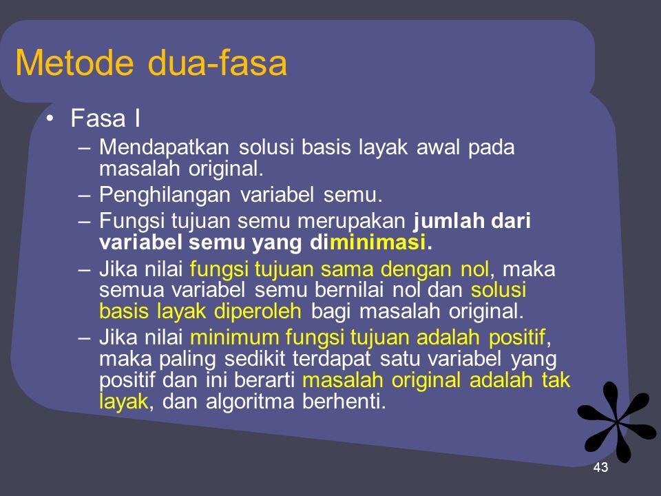 43 Fasa I –Mendapatkan solusi basis layak awal pada masalah original. –Penghilangan variabel semu. –Fungsi tujuan semu merupakan jumlah dari variabel