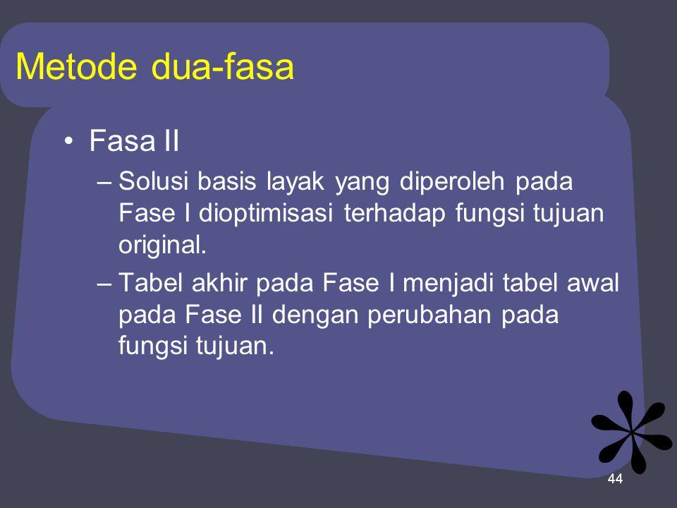 44 Fasa II –Solusi basis layak yang diperoleh pada Fase I dioptimisasi terhadap fungsi tujuan original. –Tabel akhir pada Fase I menjadi tabel awal pa