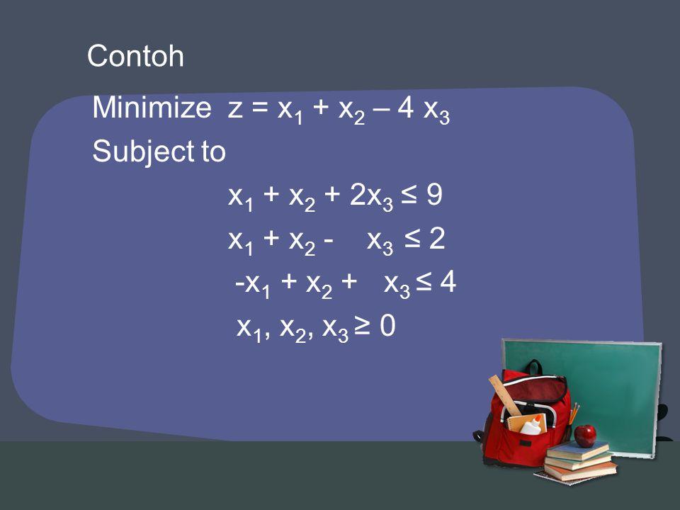 Minimizez = x 1 + x 2 – 4 x 3 Subject to x 1 + x 2 + 2x 3 ≤ 9 x 1 + x 2 - x 3 ≤ 2 -x 1 + x 2 + x 3 ≤ 4 x 1, x 2, x 3 ≥ 0 Contoh