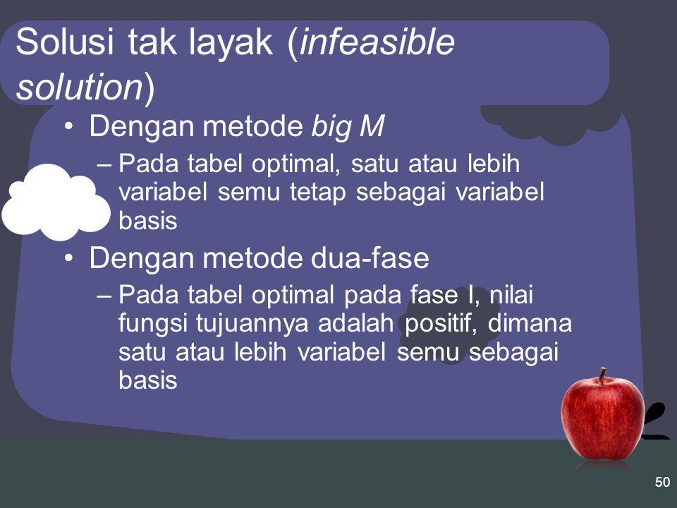 Dengan metode big M –Pada tabel optimal, satu atau lebih variabel semu tetap sebagai variabel basis Dengan metode dua-fase –Pada tabel optimal pada fase I, nilai fungsi tujuannya adalah positif, dimana satu atau lebih variabel semu sebagai basis 50 Solusi tak layak (infeasible solution)