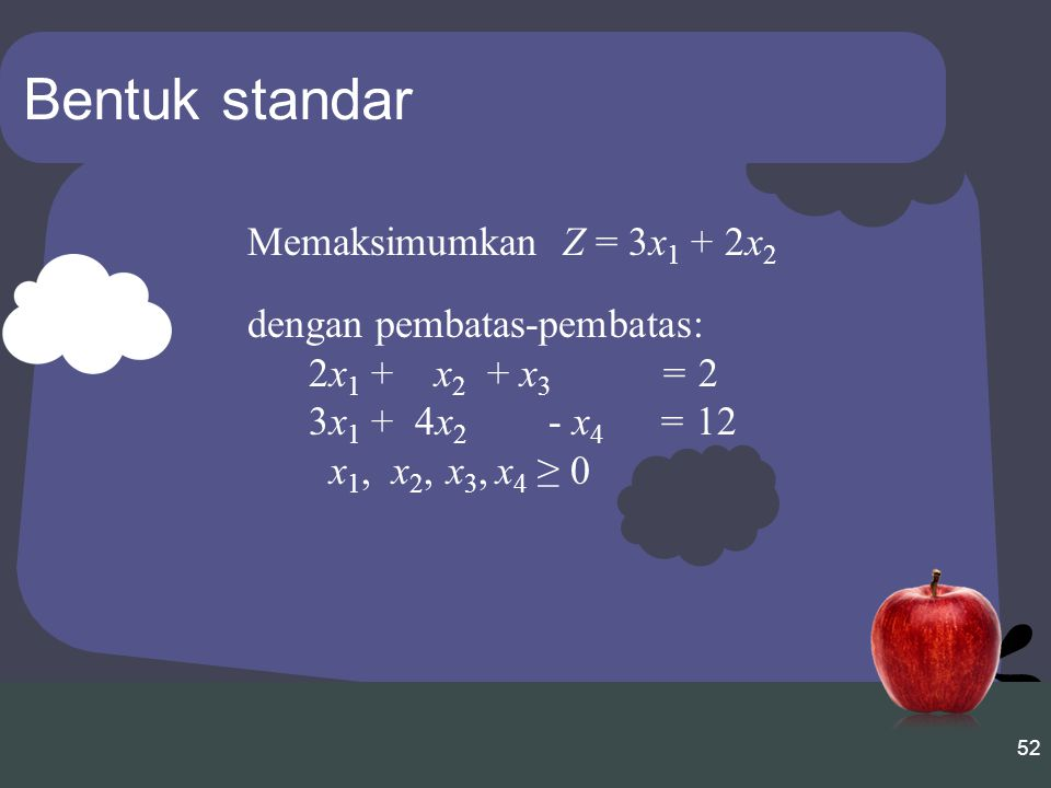 52 Bentuk standar Memaksimumkan Z = 3x 1 + 2x 2 dengan pembatas-pembatas: 2x 1 + x 2 + x 3 = 2 3x 1 + 4x 2 - x 4 = 12 x 1, x 2, x 3, x 4 ≥ 0