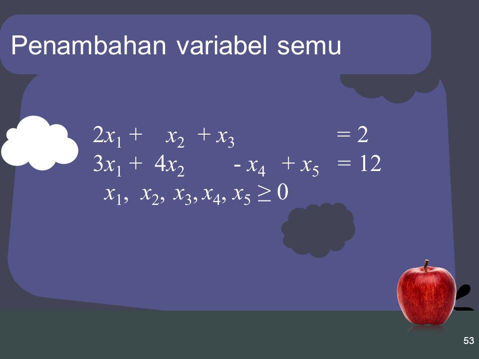 53 Penambahan variabel semu 2x 1 + x 2 + x 3 = 2 3x 1 + 4x 2 - x 4 + x 5 = 12 x 1, x 2, x 3, x 4, x 5 ≥ 0