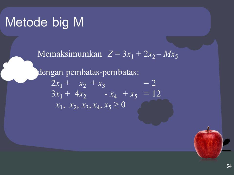 54 Metode big M Memaksimumkan Z = 3x 1 + 2x 2 – Mx 5 dengan pembatas-pembatas: 2x 1 + x 2 + x 3 = 2 3x 1 + 4x 2 - x 4 + x 5 = 12 x 1, x 2, x 3, x 4, x