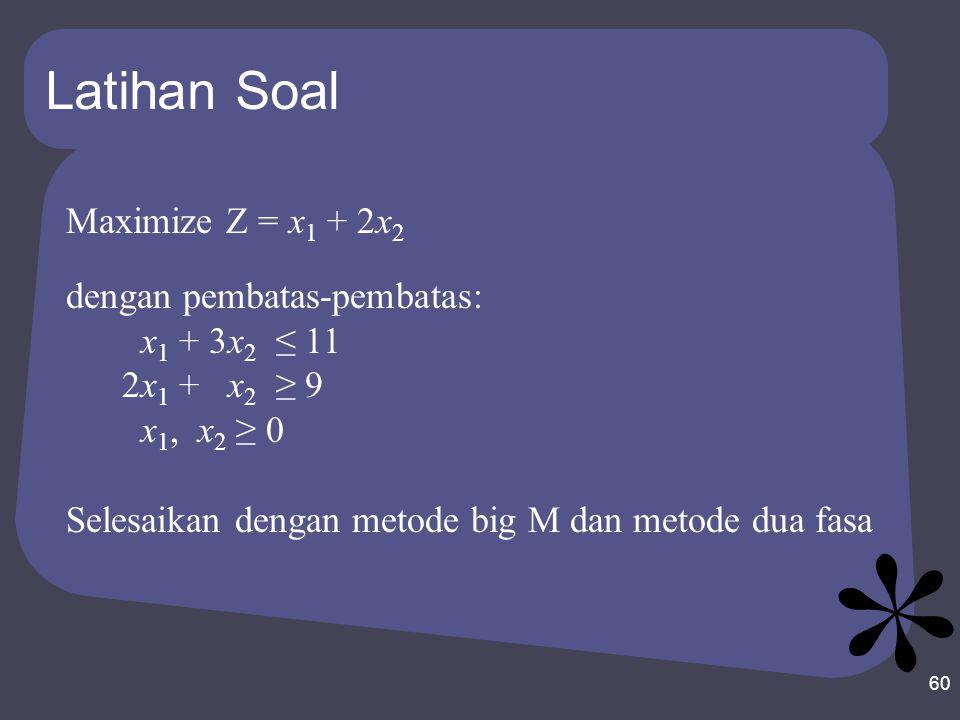 Latihan Soal 60 Maximize Z = x 1 + 2x 2 dengan pembatas-pembatas: x 1 + 3x 2 ≤ 11 2x 1 + x 2 ≥ 9 x 1, x 2 ≥ 0 Selesaikan dengan metode big M dan metode dua fasa