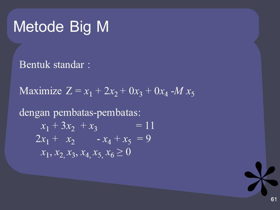Metode Big M 61 Bentuk standar : Maximize Z = x 1 + 2x 2 + 0x 3 + 0x 4 -M x 5 dengan pembatas-pembatas: x 1 + 3x 2 + x 3 = 11 2x 1 + x 2 - x 4 + x 5 = 9 x 1, x 2, x 3, x 4, x 5, x 6 ≥ 0