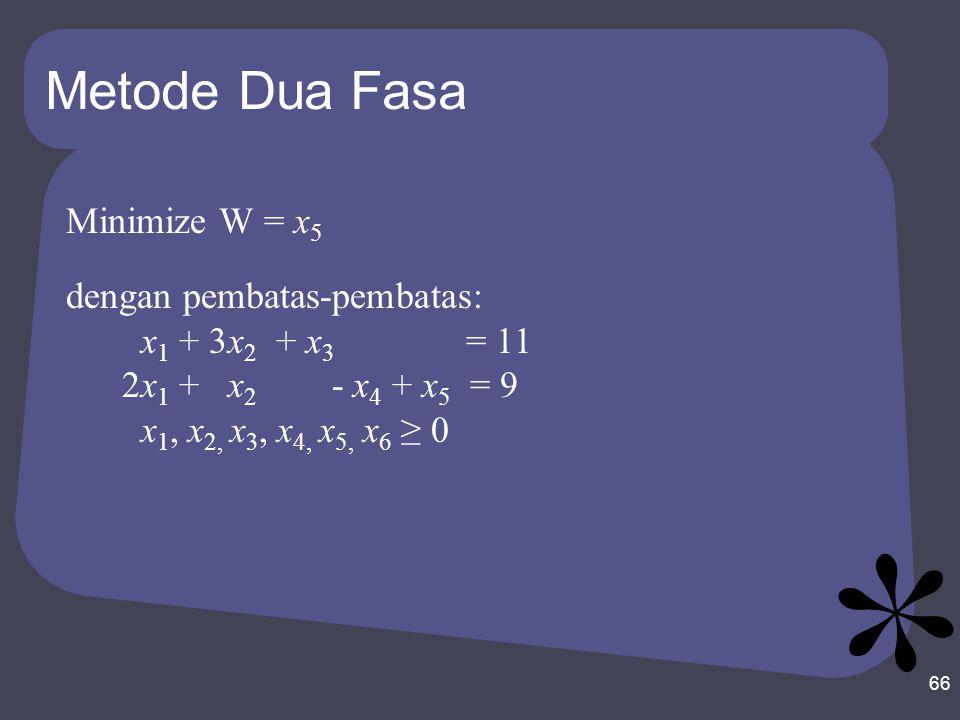 Metode Dua Fasa 66 Minimize W = x 5 dengan pembatas-pembatas: x 1 + 3x 2 + x 3 = 11 2x 1 + x 2 - x 4 + x 5 = 9 x 1, x 2, x 3, x 4, x 5, x 6 ≥ 0
