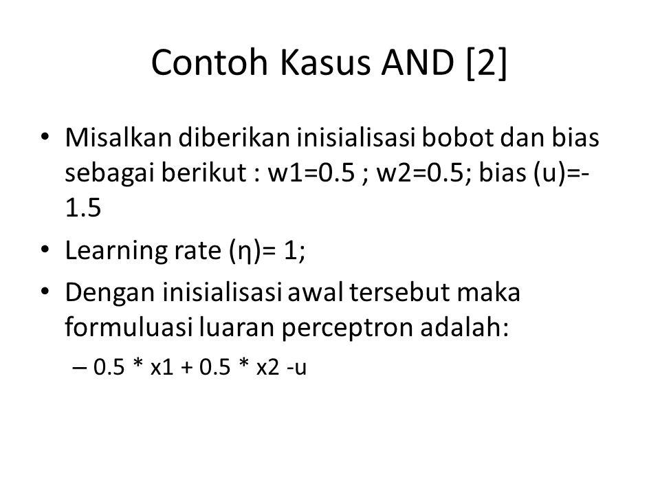 Contoh Kasus AND [2] Misalkan diberikan inisialisasi bobot dan bias sebagai berikut : w1=0.5 ; w2=0.5; bias (u)=- 1.5 Learning rate (η)= 1; Dengan ini