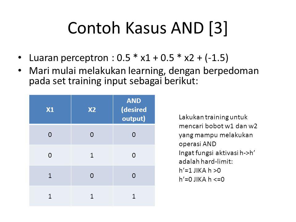 Contoh Kasus AND [3] Luaran perceptron : 0.5 * x1 + 0.5 * x2 + (-1.5) Mari mulai melakukan learning, dengan berpedoman pada set training input sebagai